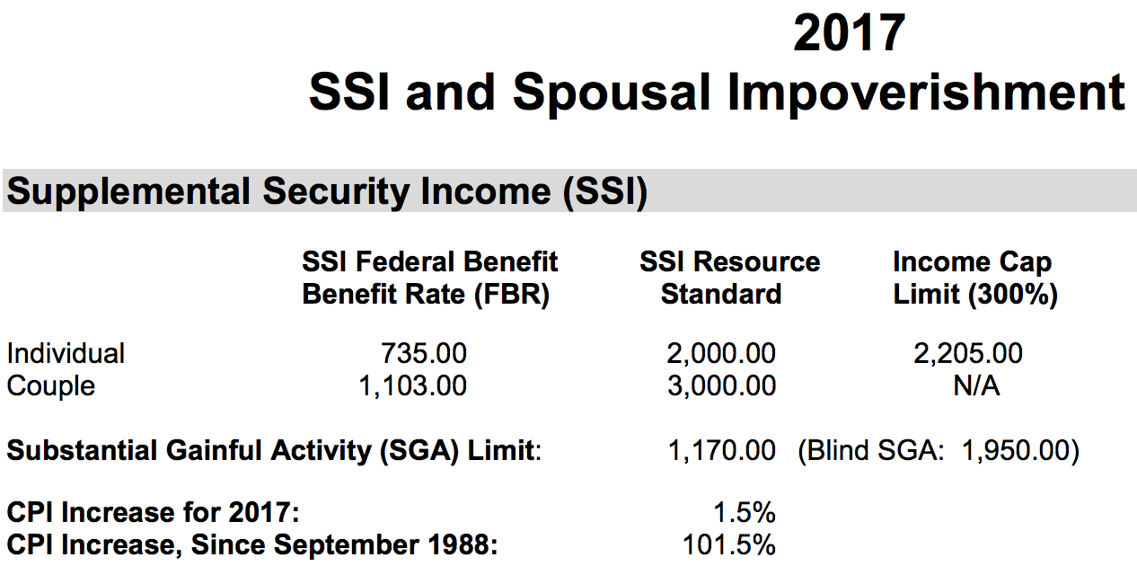 2017 Ssi And Spousal Impoverishment Figures Released